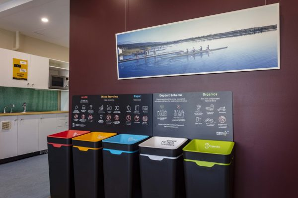 Recycling bins signs